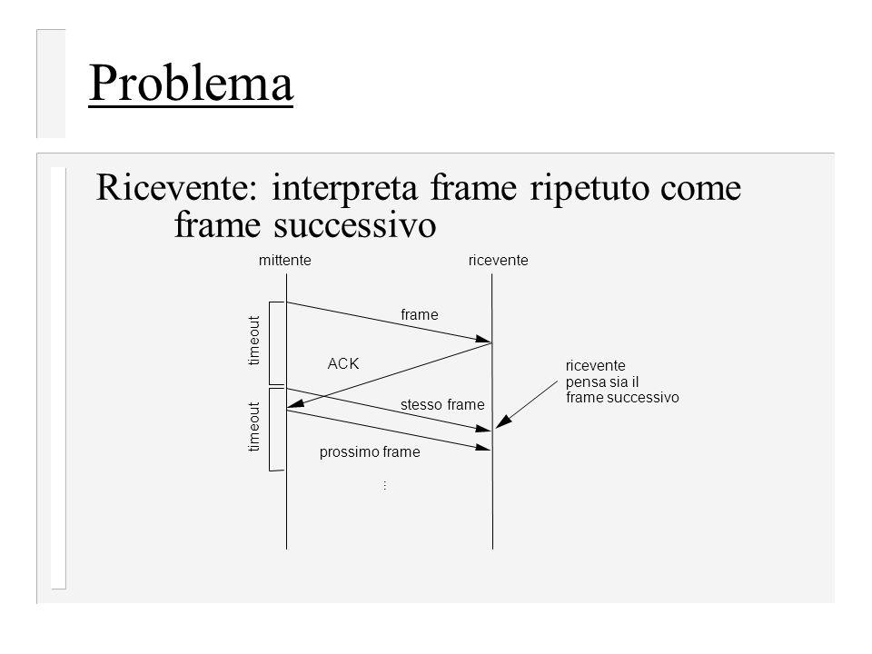 Problema Ricevente: interpreta frame ripetuto come frame successivo