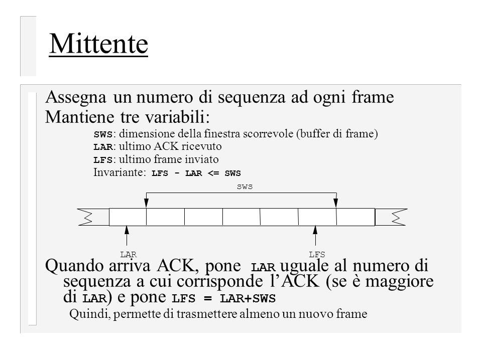 Mittente Assegna un numero di sequenza ad ogni frame