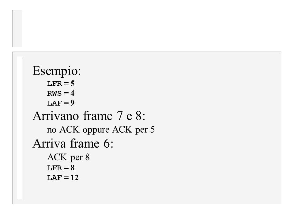 Esempio: Arrivano frame 7 e 8: Arriva frame 6: no ACK oppure ACK per 5