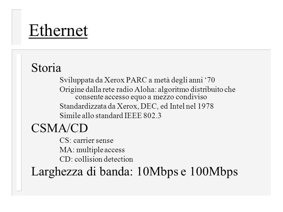 Ethernet Storia CSMA/CD Larghezza di banda: 10Mbps e 100Mbps