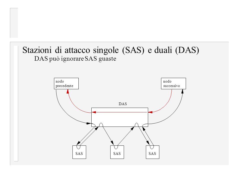 Stazioni di attacco singole (SAS) e duali (DAS)