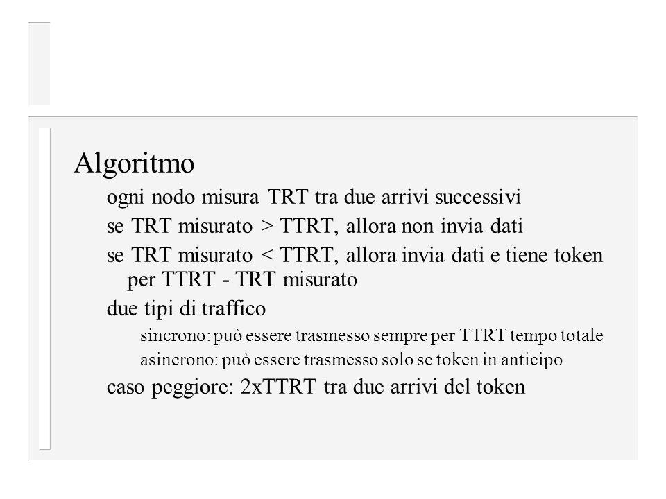 Algoritmo ogni nodo misura TRT tra due arrivi successivi