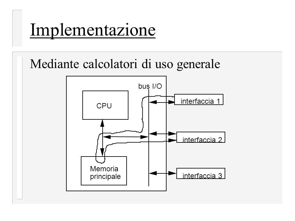 Implementazione Mediante calcolatori di uso generale bus I/O