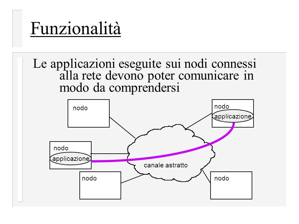 Funzionalità Le applicazioni eseguite sui nodi connessi alla rete devono poter comunicare in modo da comprendersi.