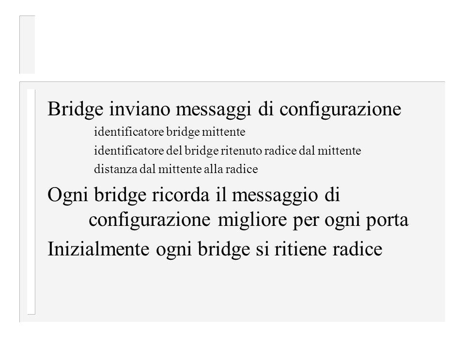 Bridge inviano messaggi di configurazione