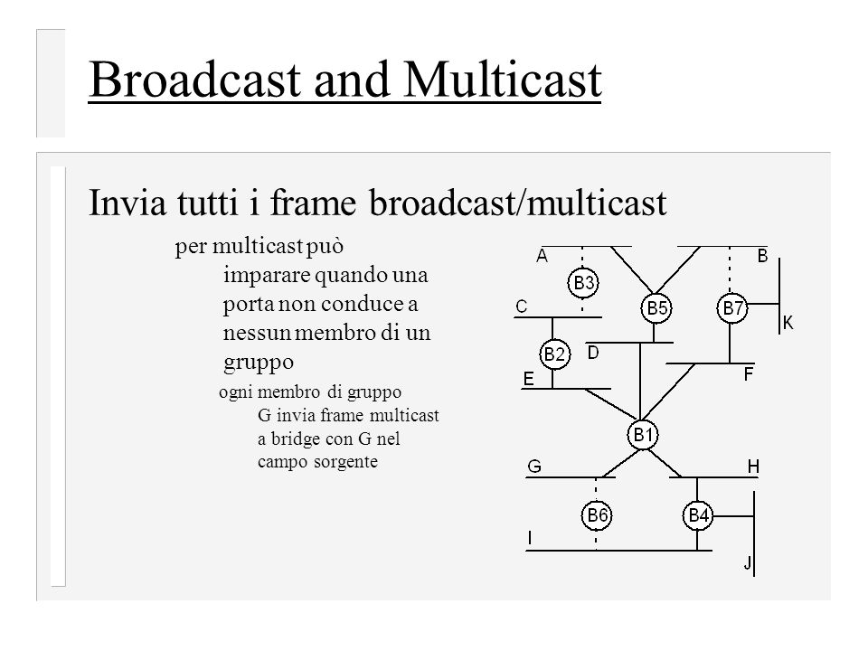 Broadcast and Multicast