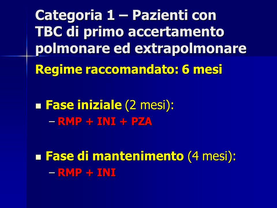 Categoria 1 – Pazienti con TBC di primo accertamento polmonare ed extrapolmonare