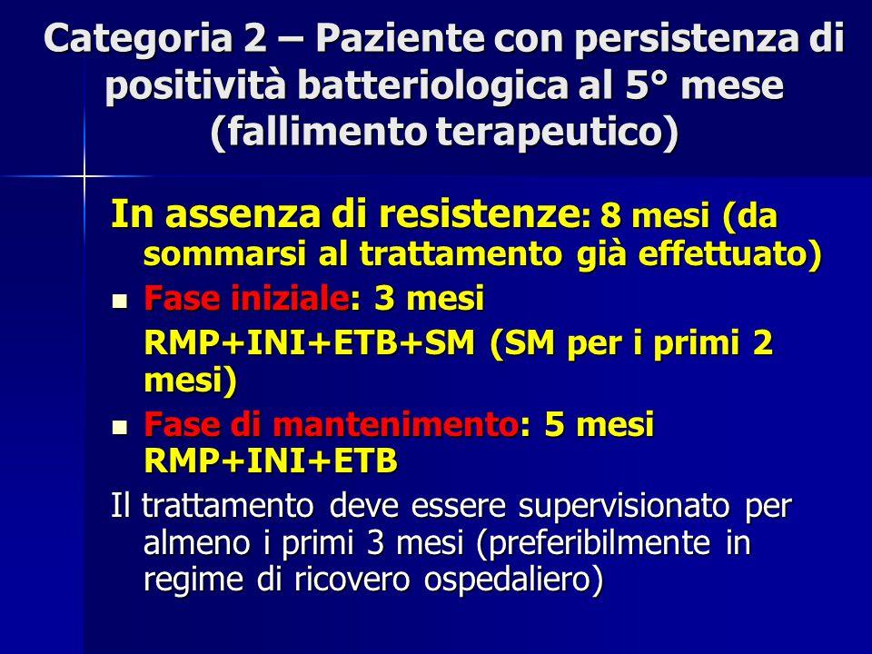 Categoria 2 – Paziente con persistenza di positività batteriologica al 5° mese (fallimento terapeutico)