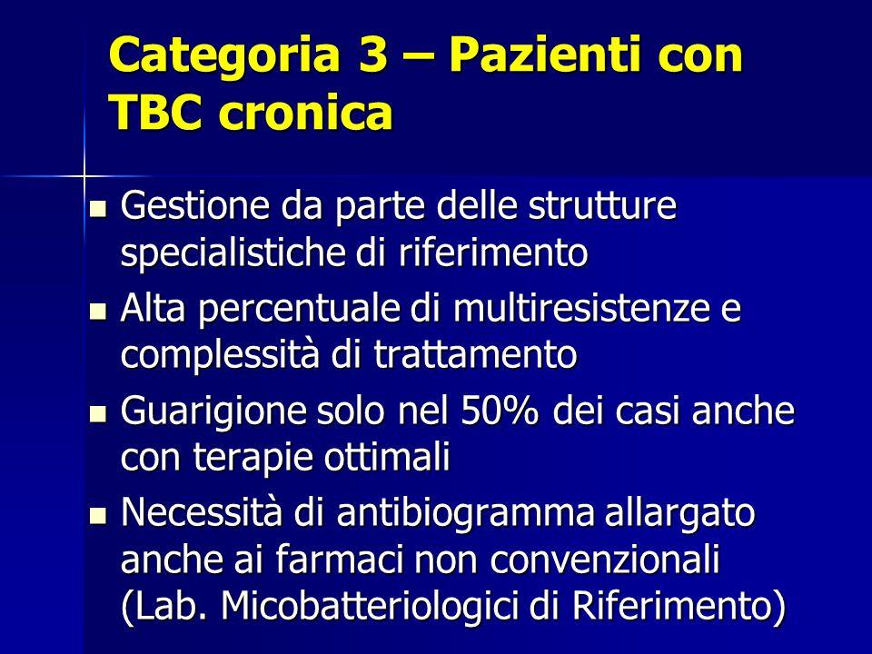 Categoria 3 – Pazienti con TBC cronica