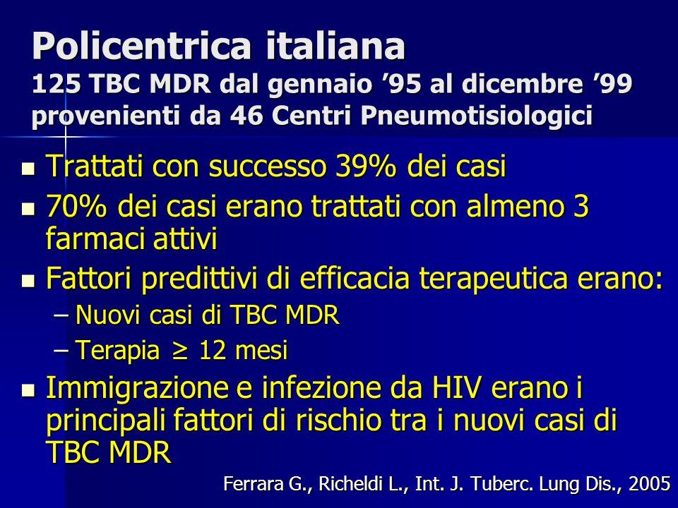 Policentrica italiana 125 TBC MDR dal gennaio '95 al dicembre '99 provenienti da 46 Centri Pneumotisiologici