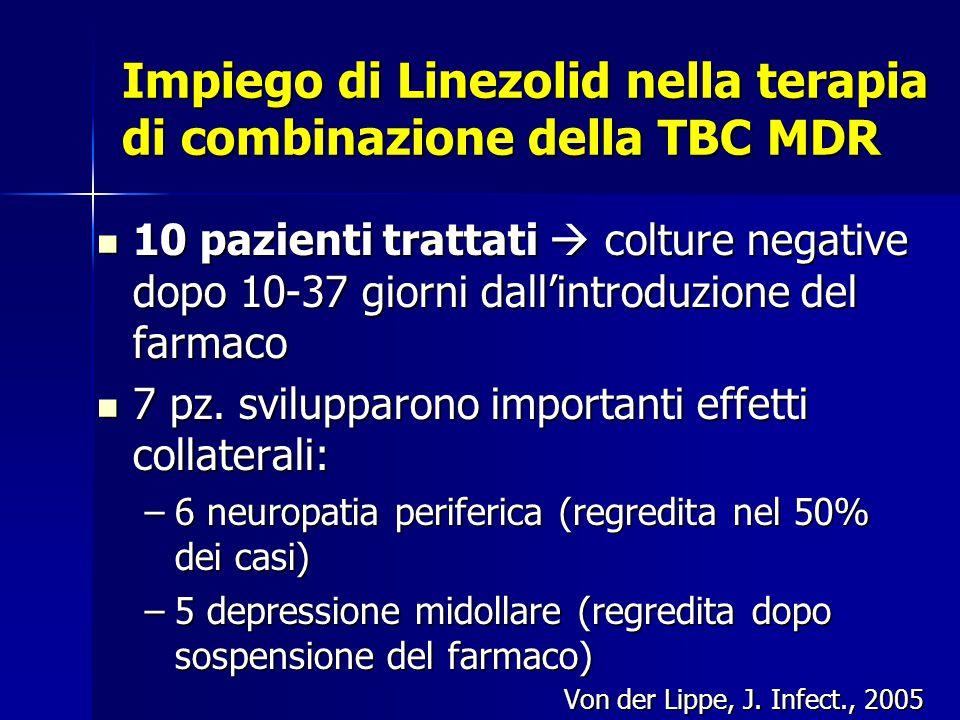 Impiego di Linezolid nella terapia di combinazione della TBC MDR