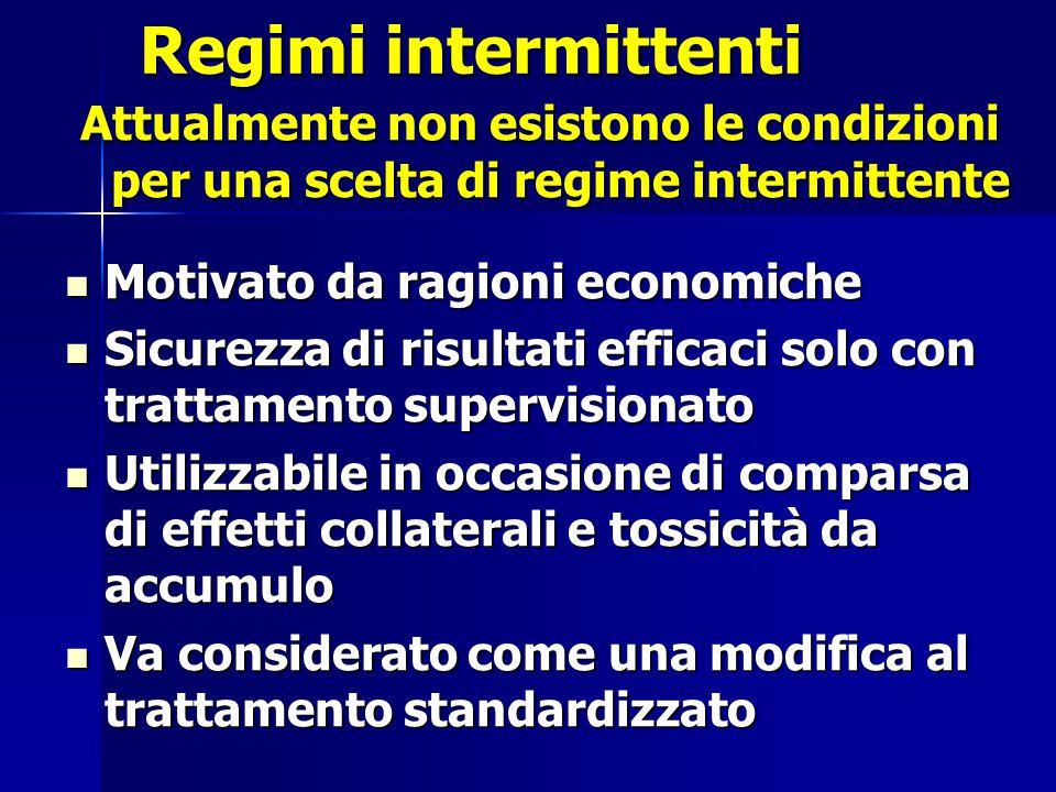 Regimi intermittenti Attualmente non esistono le condizioni per una scelta di regime intermittente.