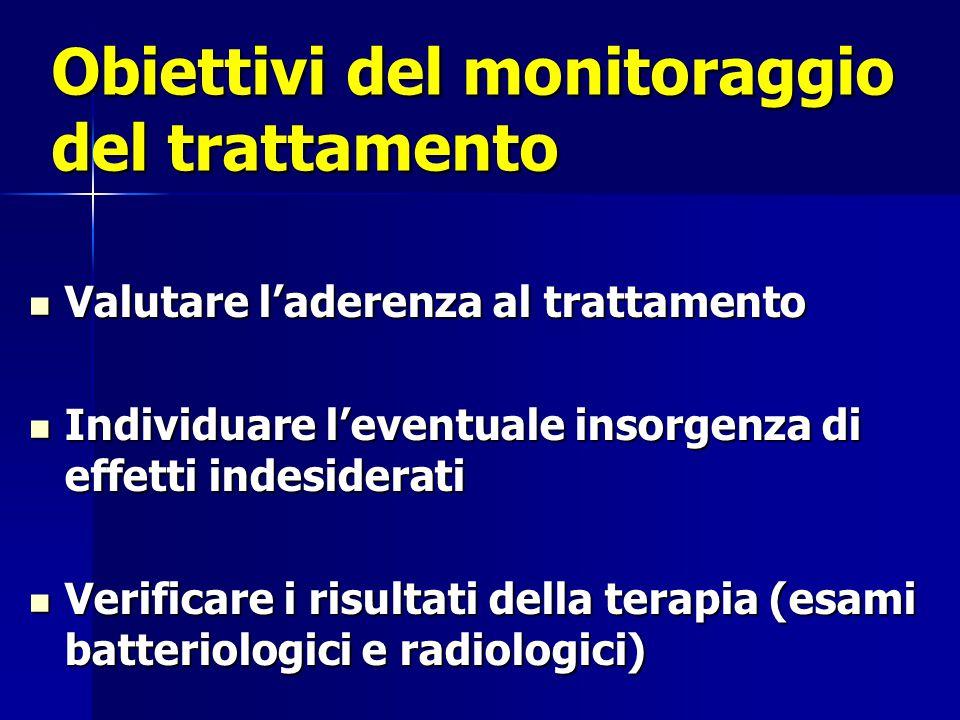 Obiettivi del monitoraggio del trattamento