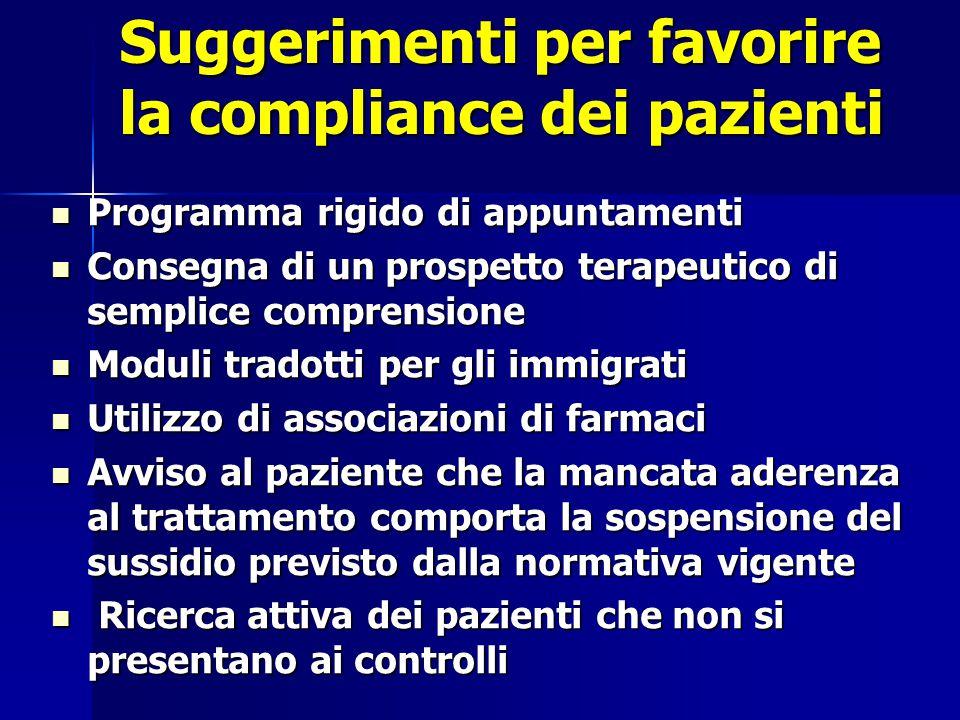 Suggerimenti per favorire la compliance dei pazienti