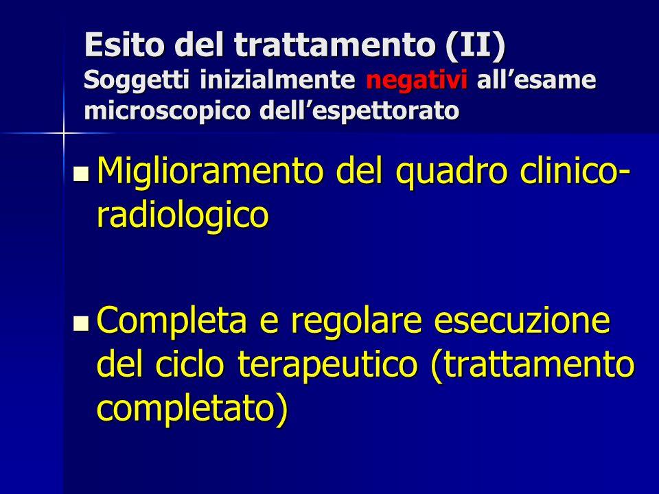 Miglioramento del quadro clinico-radiologico