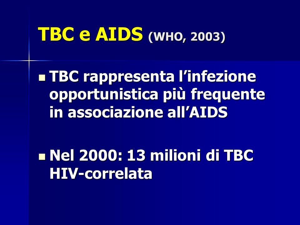 TBC e AIDS (WHO, 2003) TBC rappresenta l'infezione opportunistica più frequente in associazione all'AIDS.