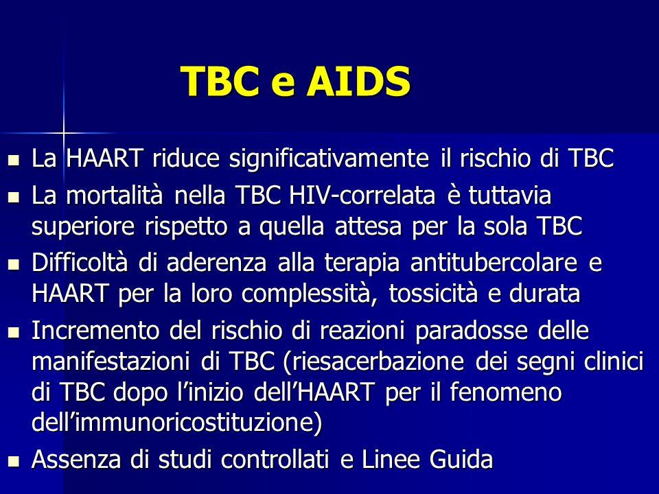 TBC e AIDS La HAART riduce significativamente il rischio di TBC