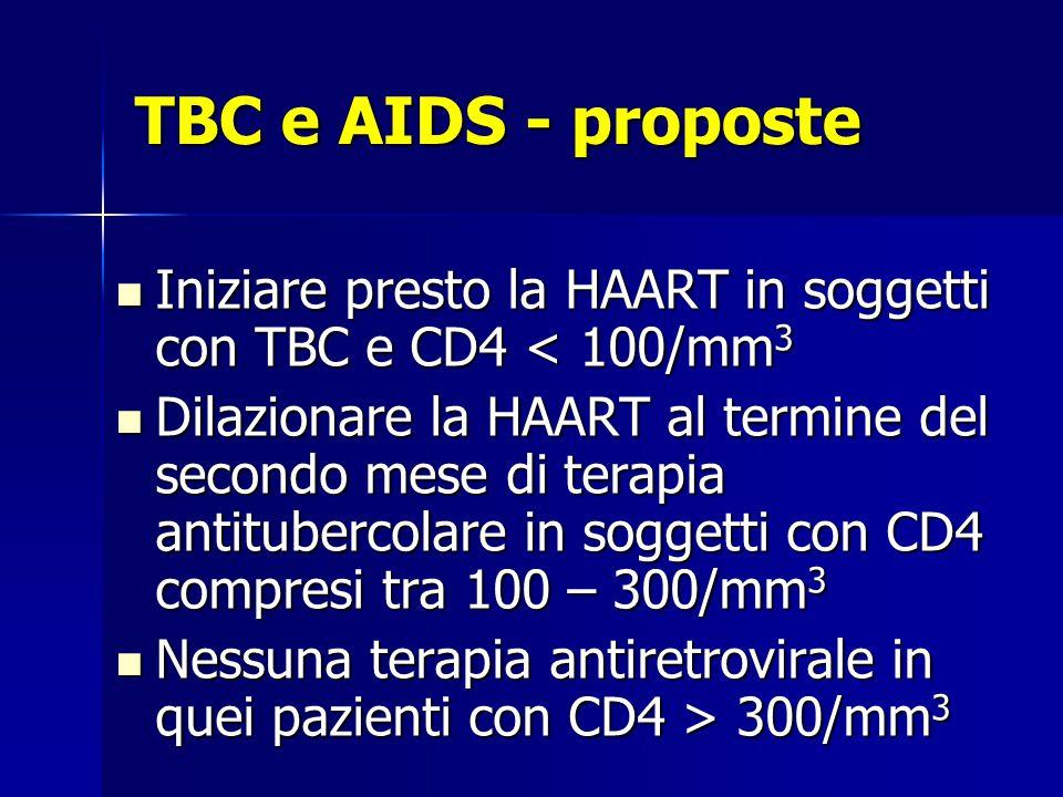 TBC e AIDS - proposte Iniziare presto la HAART in soggetti con TBC e CD4 < 100/mm3.