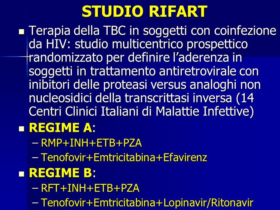 STUDIO RIFART