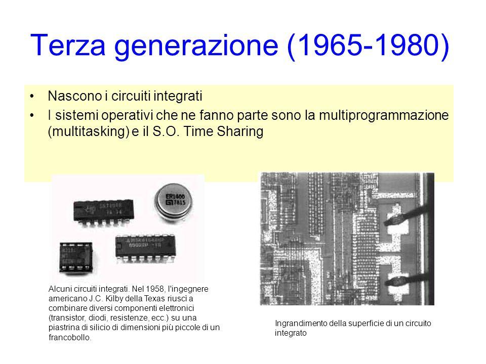 Terza generazione (1965-1980) Nascono i circuiti integrati