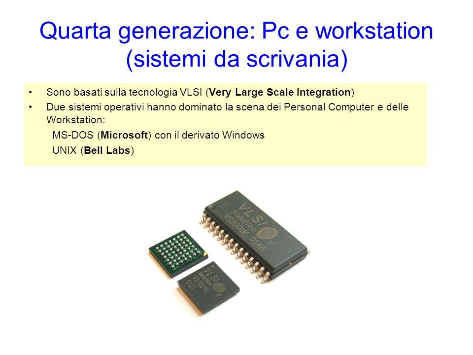 Quarta generazione: Pc e workstation (sistemi da scrivania)