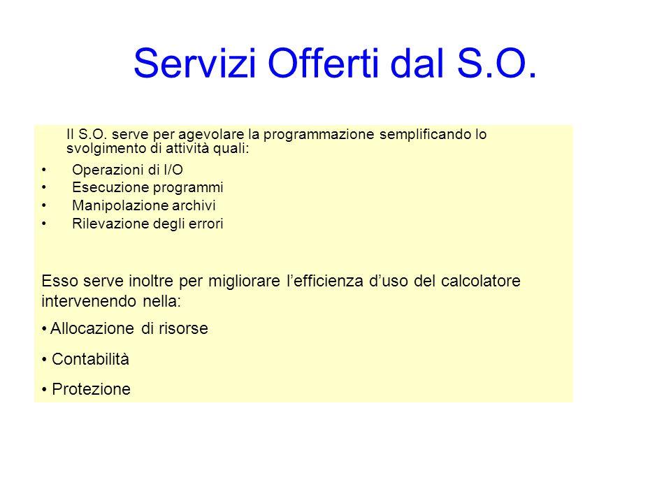 Servizi Offerti dal S.O. Il S.O. serve per agevolare la programmazione semplificando lo svolgimento di attività quali: