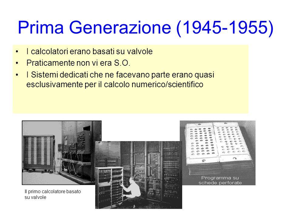 Prima Generazione (1945-1955) I calcolatori erano basati su valvole