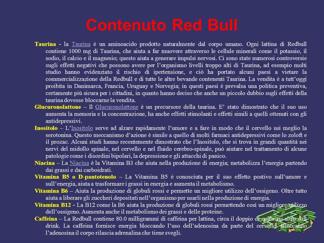 Contenuto Red Bull