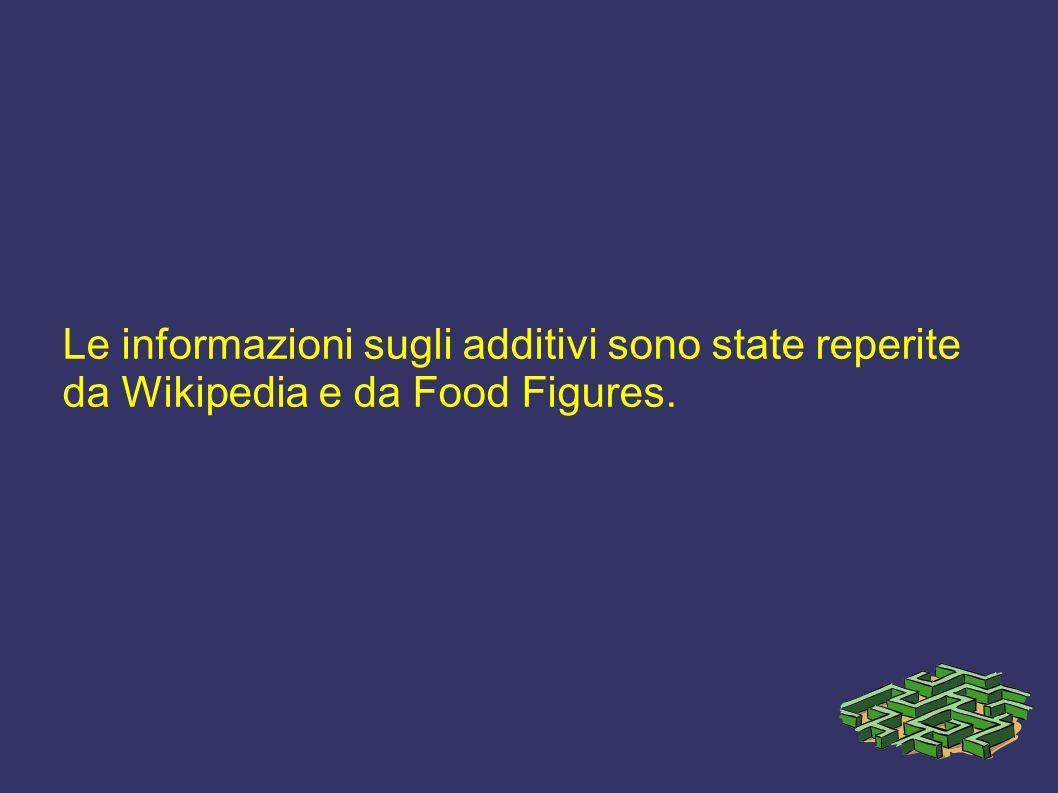 Le informazioni sugli additivi sono state reperite da Wikipedia e da Food Figures.