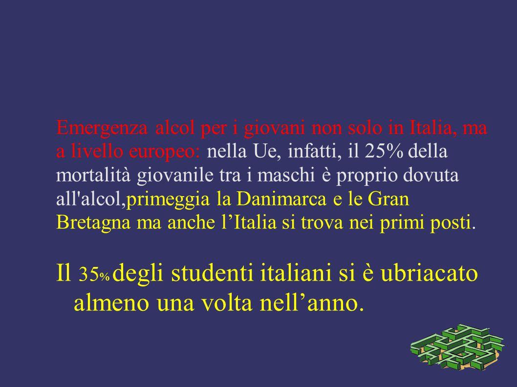 Emergenza alcol per i giovani non solo in Italia, ma