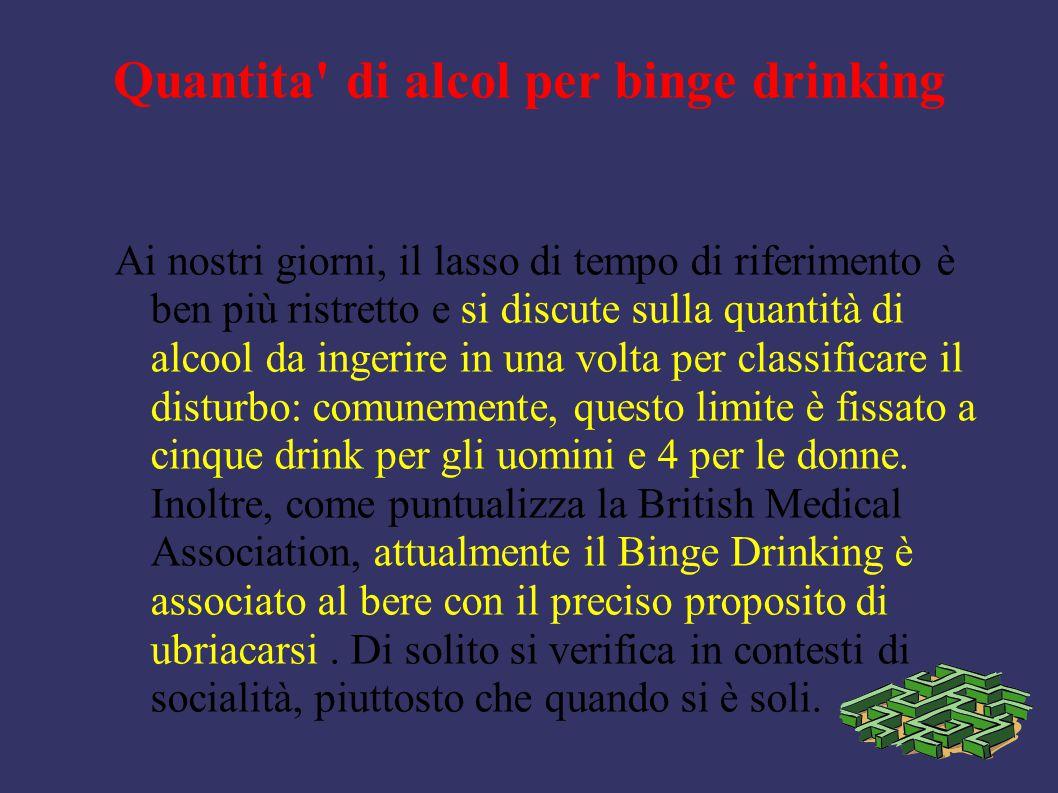 Quantita di alcol per binge drinking