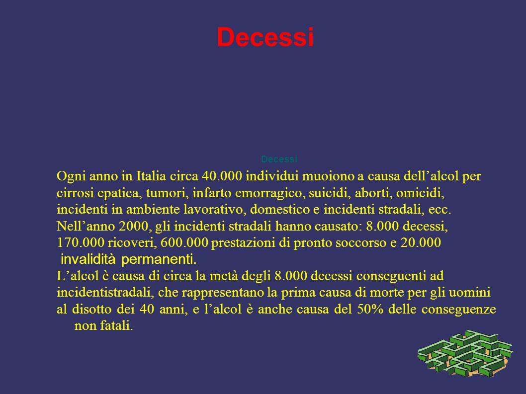 Decessi Decessi. Ogni anno in Italia circa 40.000 individui muoiono a causa dell'alcol per.