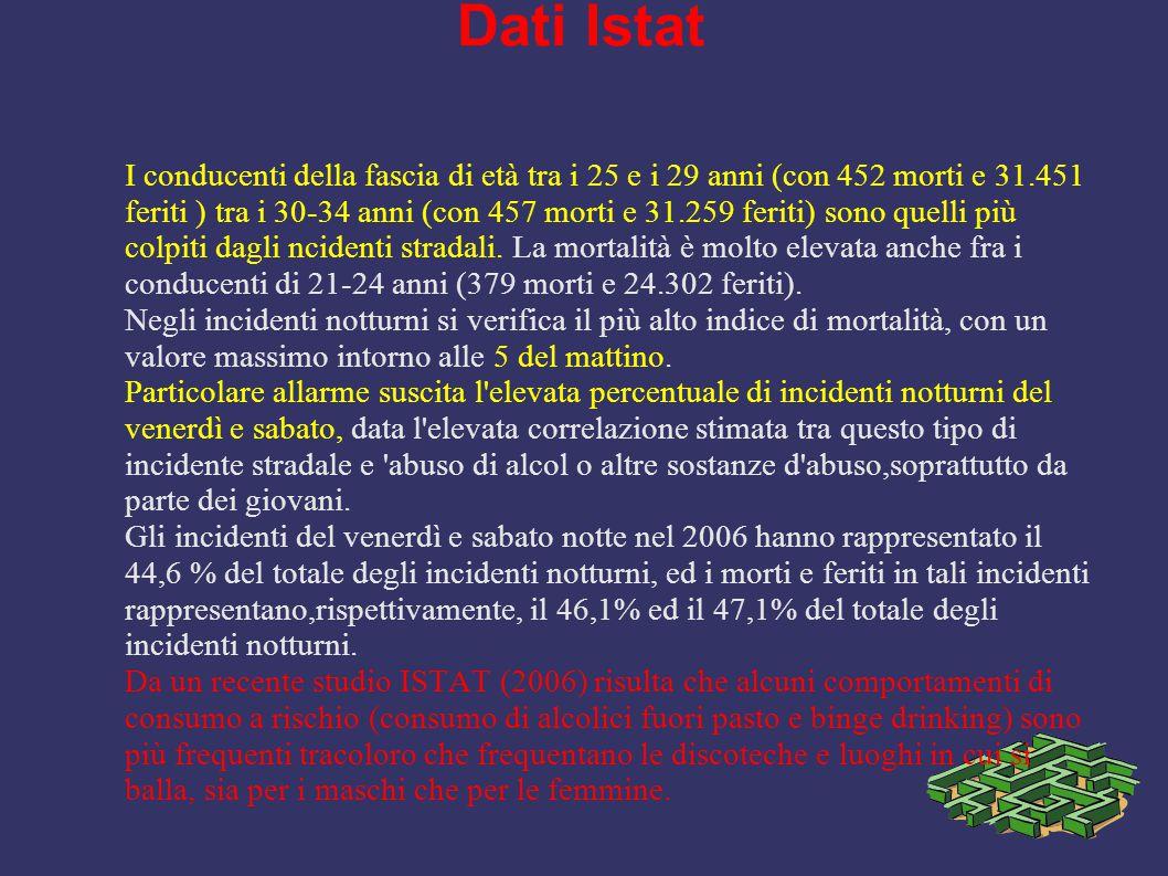 Dati Istat I conducenti della fascia di età tra i 25 e i 29 anni (con 452 morti e 31.451.