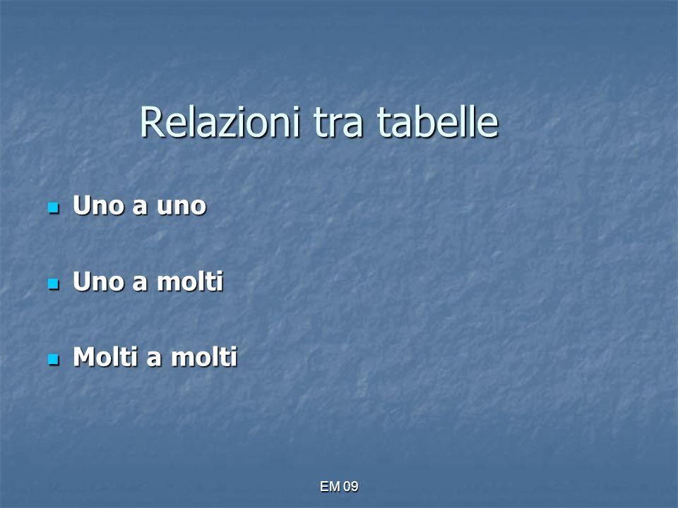 Relazioni tra tabelle Uno a uno Uno a molti Molti a molti EM 09