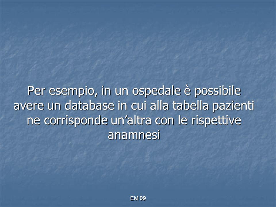 Per esempio, in un ospedale è possibile avere un database in cui alla tabella pazienti ne corrisponde un'altra con le rispettive anamnesi