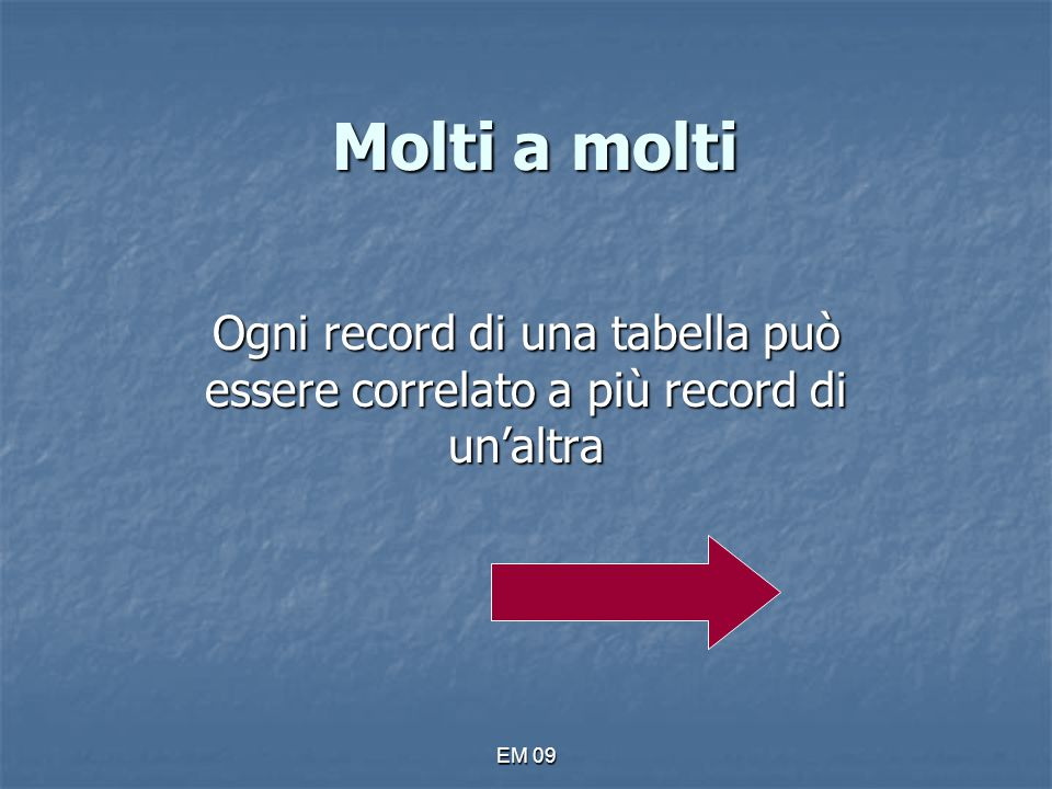 Molti a molti Ogni record di una tabella può essere correlato a più record di un'altra EM 09