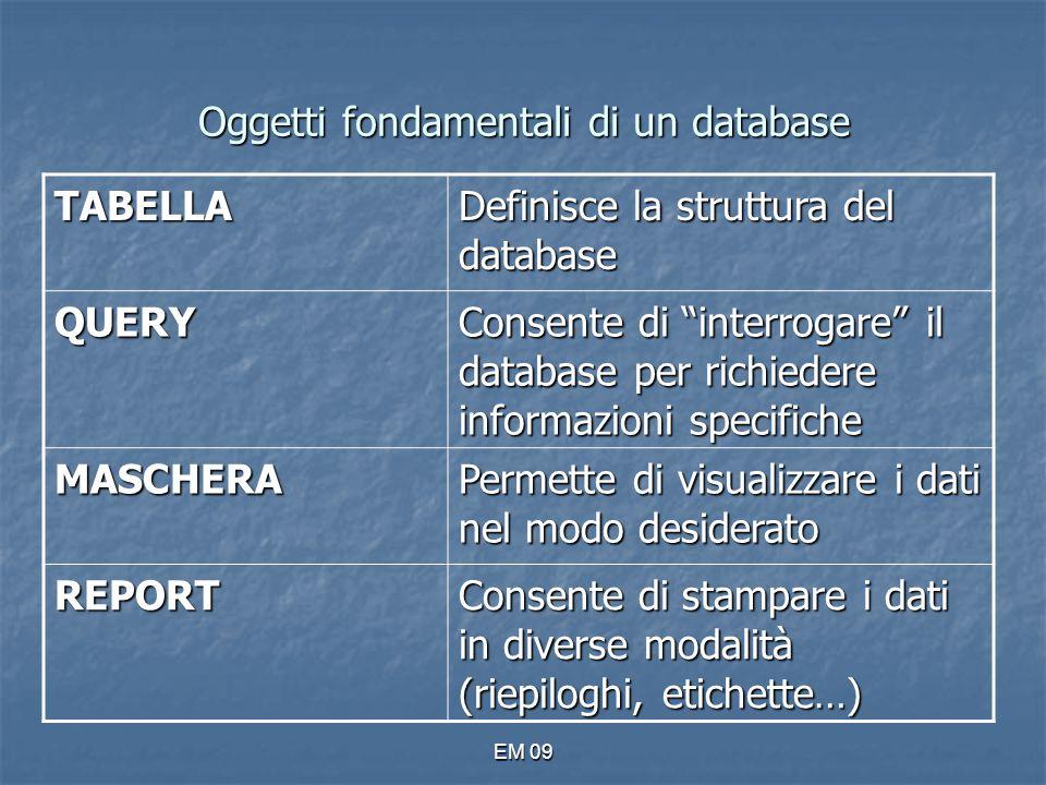 Oggetti fondamentali di un database