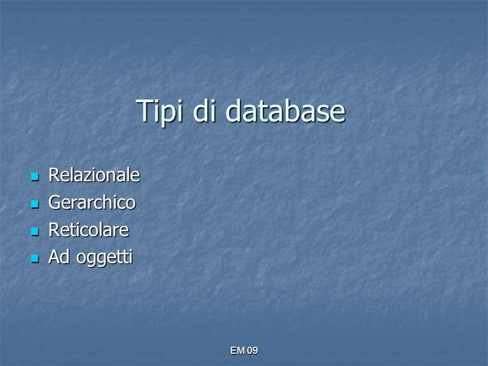 Tipi di database Relazionale Gerarchico Reticolare Ad oggetti EM 09