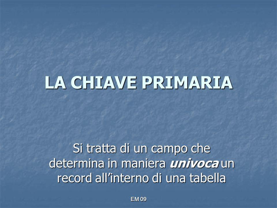 LA CHIAVE PRIMARIA Si tratta di un campo che determina in maniera univoca un record all'interno di una tabella.