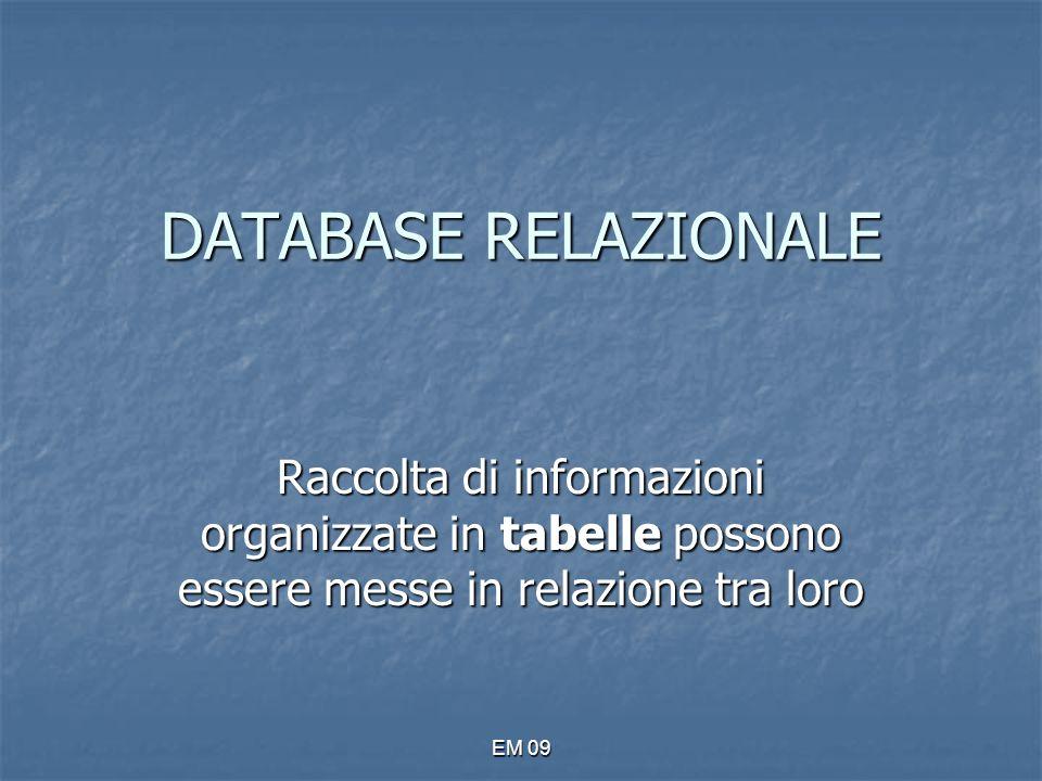 DATABASE RELAZIONALE Raccolta di informazioni organizzate in tabelle possono essere messe in relazione tra loro.