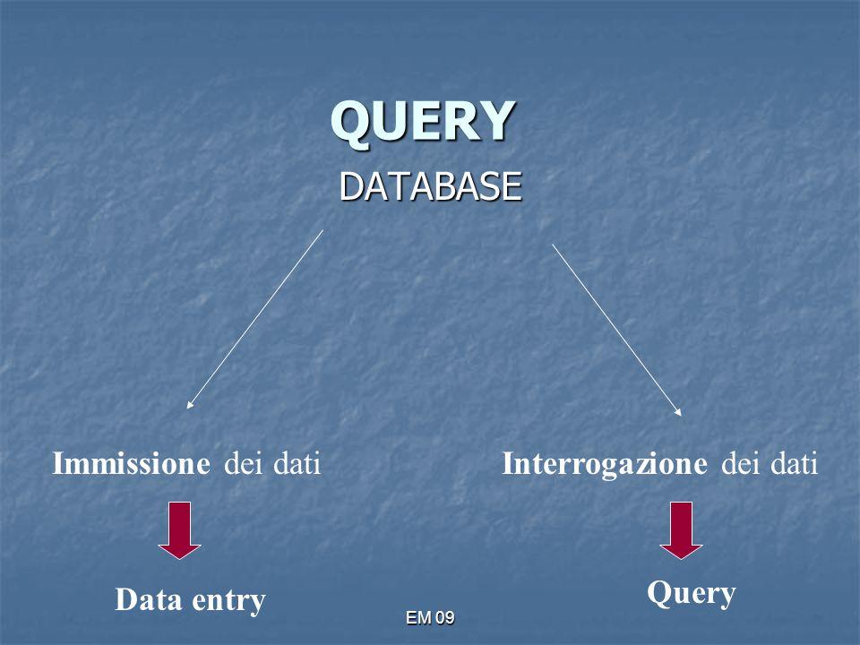 Interrogazione dei dati