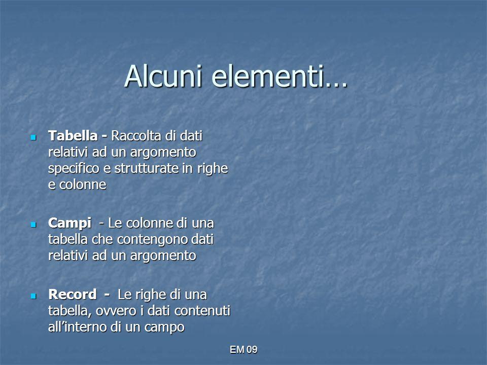 Alcuni elementi… Tabella - Raccolta di dati relativi ad un argomento specifico e strutturate in righe e colonne.