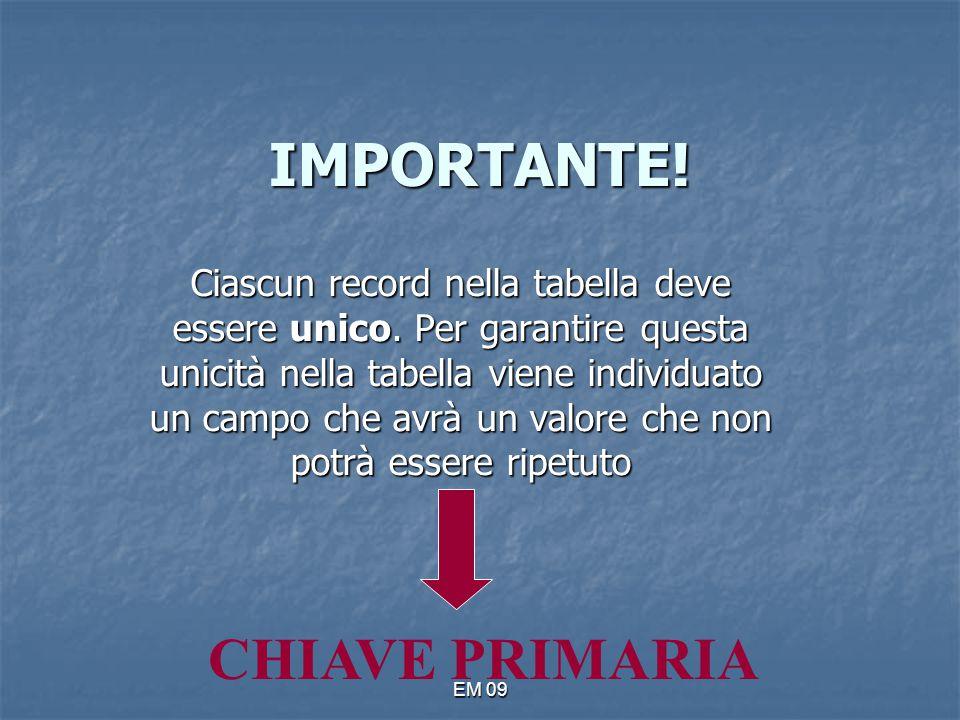 IMPORTANTE! CHIAVE PRIMARIA