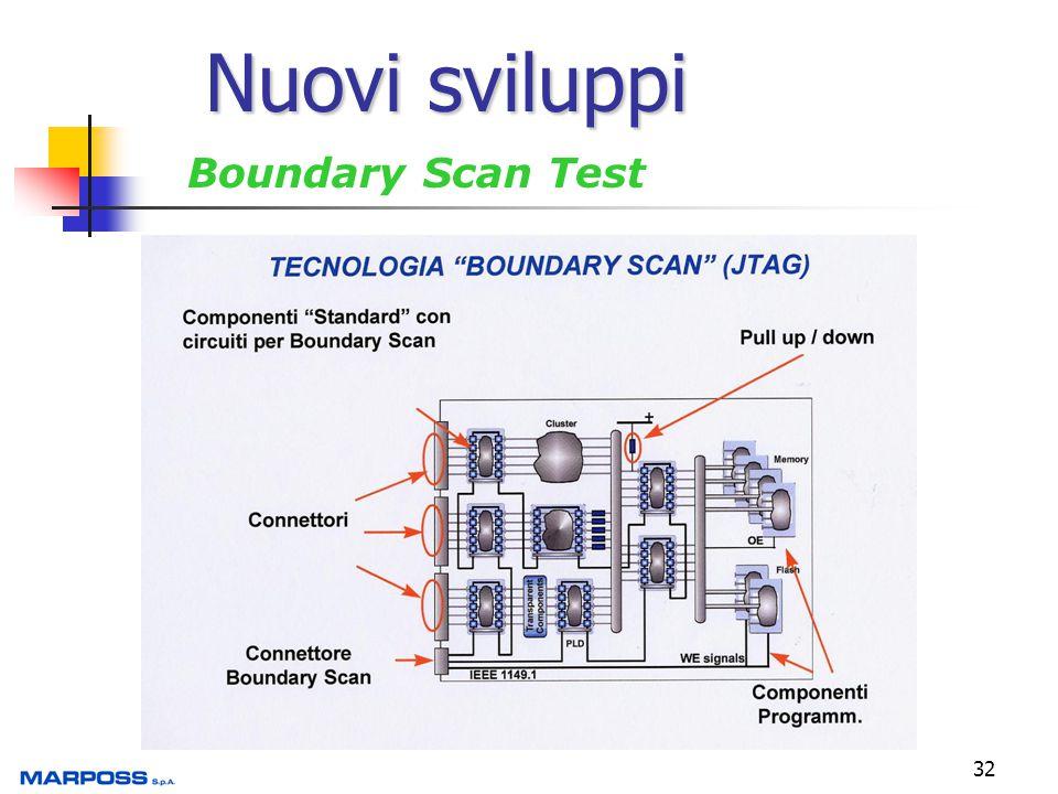 Nuovi sviluppi Boundary Scan Test
