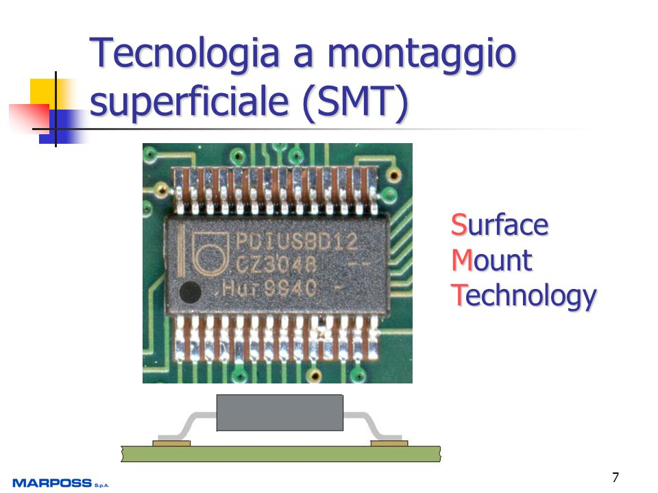 Tecnologia a montaggio superficiale (SMT)