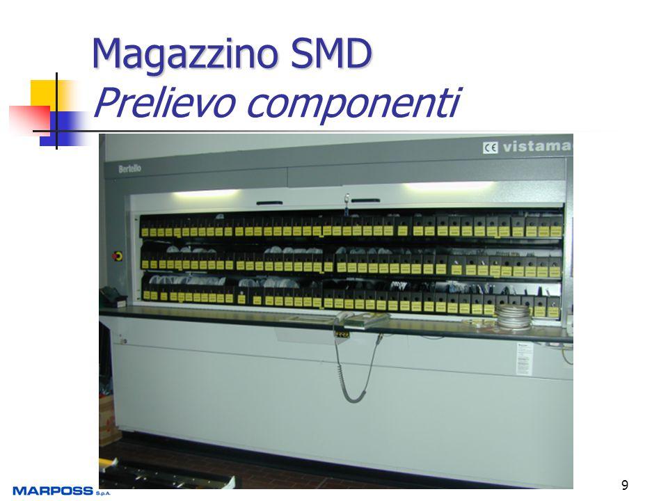 Magazzino SMD Prelievo componenti