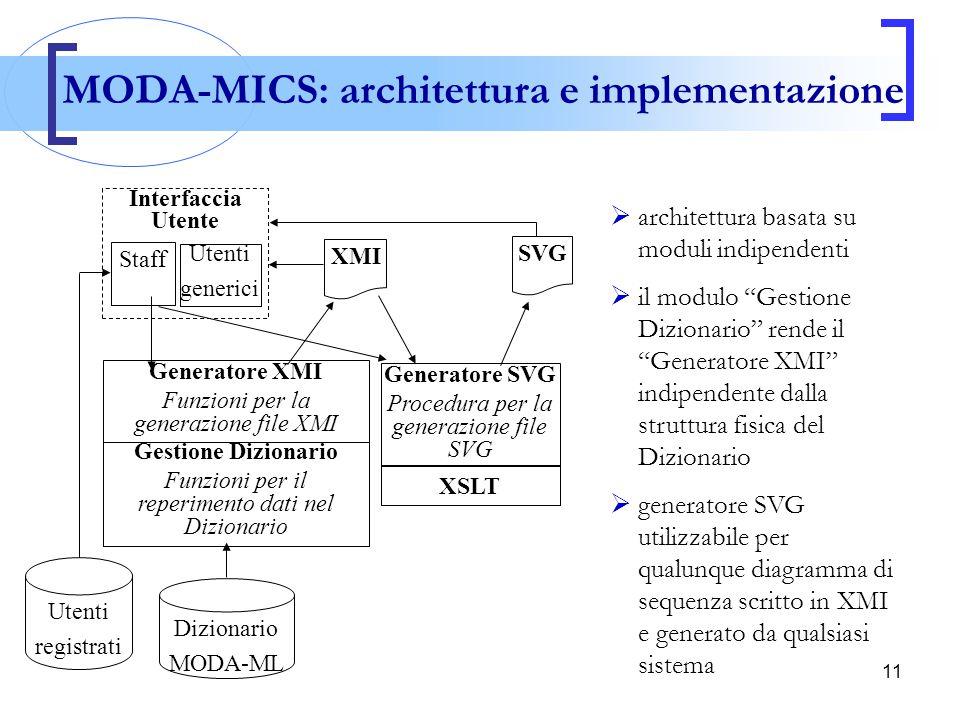 MODA-MICS: architettura e implementazione