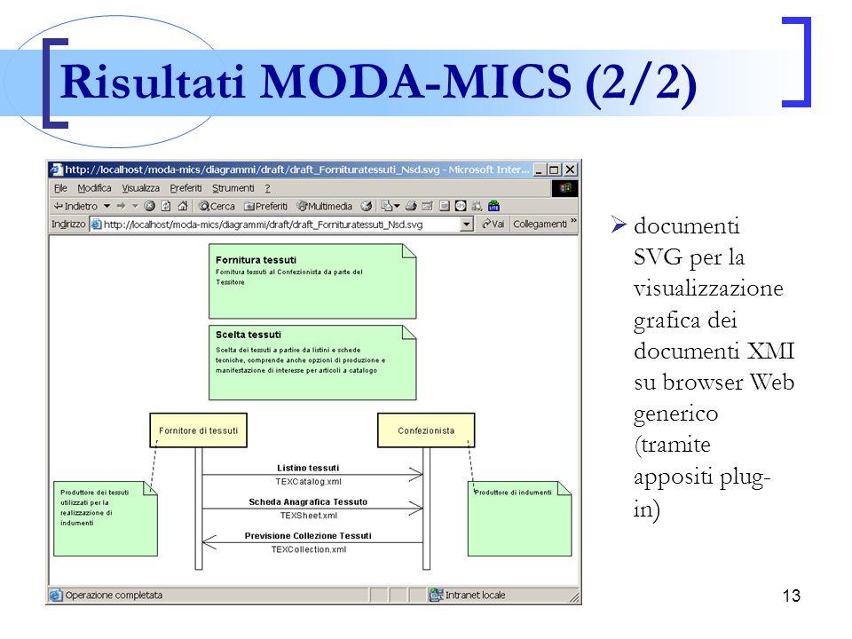 Risultati MODA-MICS (2/2)