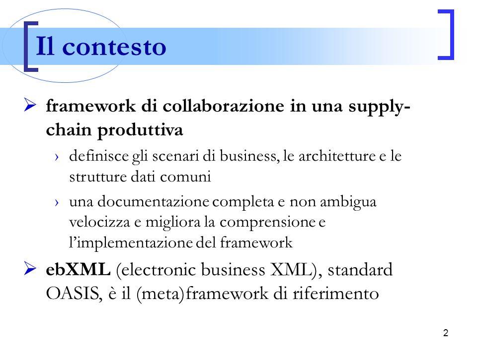 Il contesto framework di collaborazione in una supply-chain produttiva