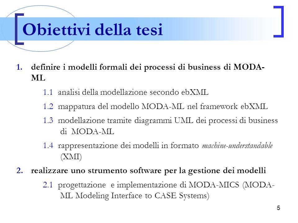 Obiettivi della tesi definire i modelli formali dei processi di business di MODA-ML. 1.1 analisi della modellazione secondo ebXML.